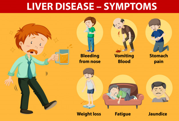 What are the Signs and Symptoms of Liver Diseases?